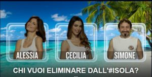 alessia, cecilia e simone in nomination all'isola dei famosi 2018