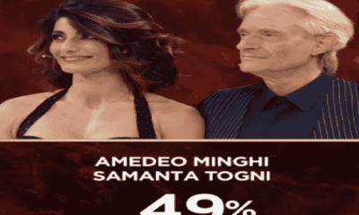 Foto Minghi, eliminato settima puntata Ballando con le stelle 2018