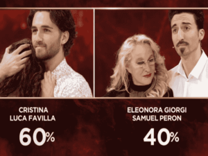 Foto dei concorrenti eliminati nella quarta puntata di Ballando con le stelle 2018